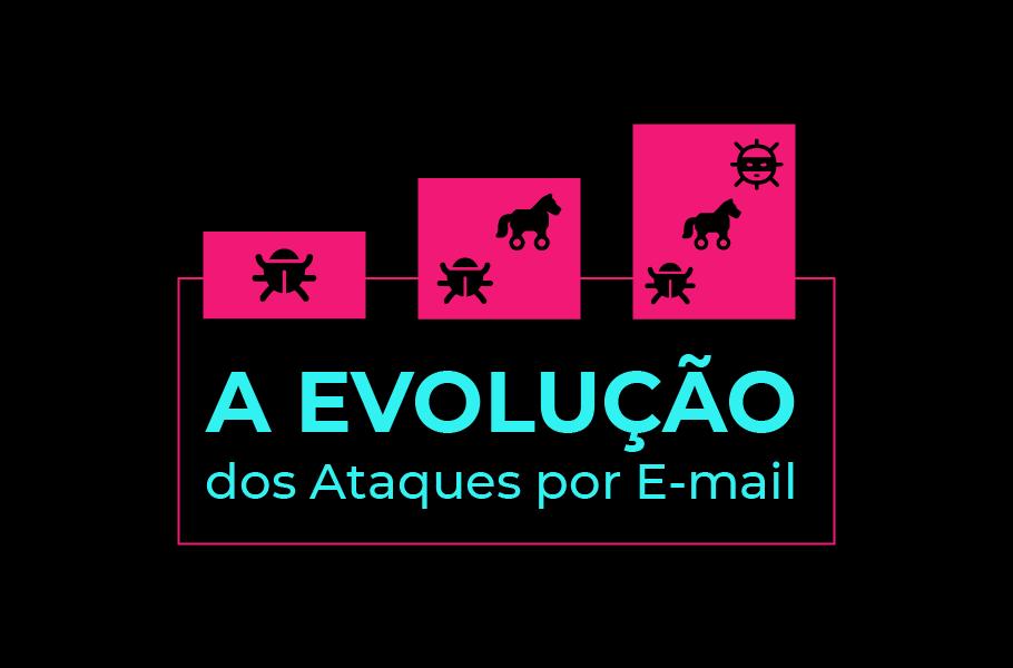 A evolução dos ataques por e-mail